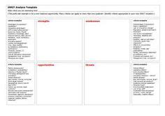 swot analysis templates  word images