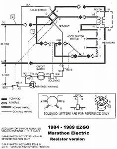 Wiring Diagram 1996 Ez Go Txt At 1998 Golf Cart   1998 Ez
