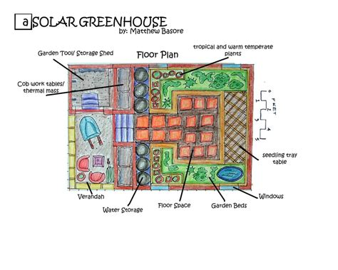 green house floor plans solar greenhouse project greenhouse floor plan