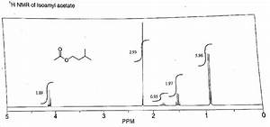 Solved: Label 1H NMR Peaks For Isoamyl Acetate? Here Is Th ...
