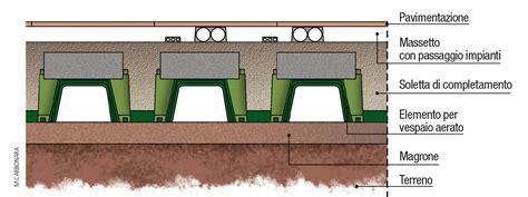 vespaio pavimento vespaio aerato per isolare il pavimento piano terra