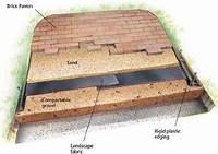how to lay brick patio Paver Patio