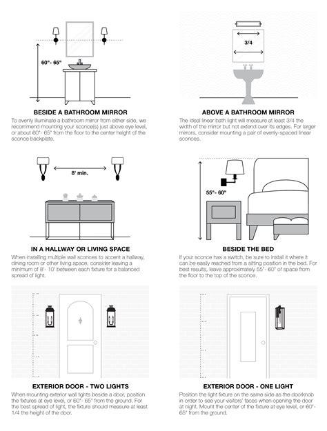 bathroom sconce height wall tips park oak design in 2019 bathroom lighting