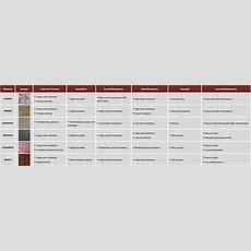 Learning Center  Custom Granite Solutions