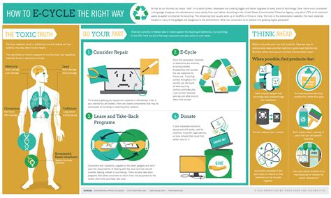Recycling, Info Graphics And Infographic On Pinterest Circle Arrows Infographic Free Apple Watch Messages Complication Face Series 3 Art Gallery Map Tool Presentation Online By Powerpoint Apps