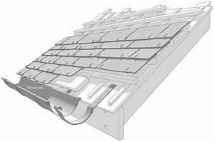 Réparer Une Gouttière En Zinc : goutti re pendante la fiche technique ~ Premium-room.com Idées de Décoration