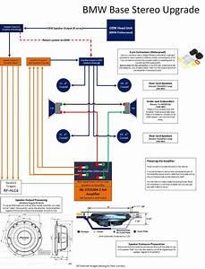 Bmw E92 Professional Radio Wiring Diagram