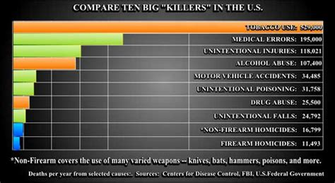 truth  guns firearm facts  media doesnt