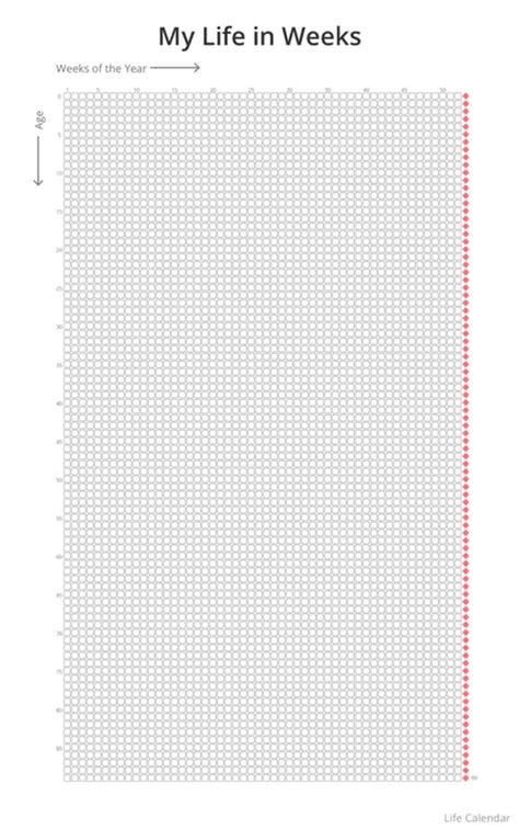 The Value of a Life Calendar   Cody McLain
