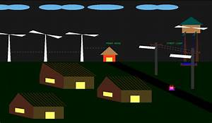 OpenGL Projects: Wind Mill C++ Projects Download
