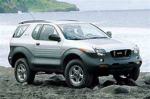 Isuzu VehiCROSS Reviews Research New Used Models Motor Trend