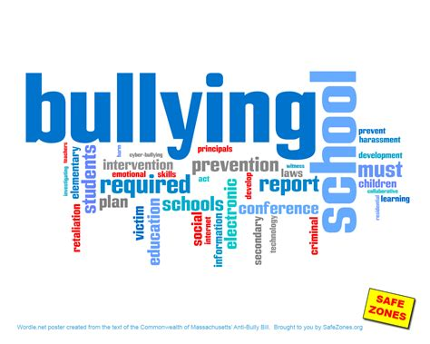 Anti Bullying Quotes For Teens. Quotesgram