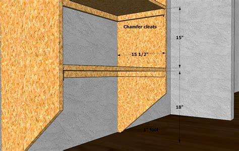 Closet Rod Depth by Closet Shelving Layout Design Thisiscarpentry