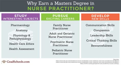 2018 Online Nurse Practitioner Masters Programs. Lookout Mobile Security Customer Service Number. Colleges With Medical Assistant Programs. Bail Bondsman San Diego How To Deal With Debt. Academy Sports Opening Hours. New York Defense Lawyer Hp Designjet 450c Ink. Business Education Degree Online. Plasma Tv Mounting Bracket Financing A Truck. Out Of State University Of Florida