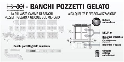 Banchi Gelato Banchi Pozzetto Gelato Brx Italia
