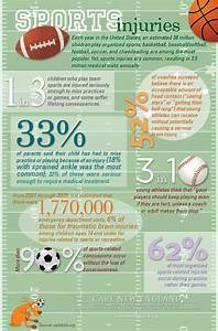 Sports Injuries Statistics  Kids  Health  Prevention