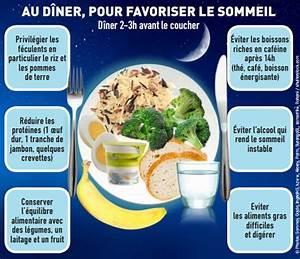 Conseil Pour Bien Dormir : 5 conseils alimentaires pour bien dormir news nutrition doctissimo ~ Preciouscoupons.com Idées de Décoration