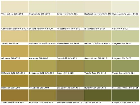 sw shades of green and yellow kitchen paint colors wheat grass and olives