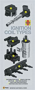 Simple Guide To Various Ignition Coil Packs
