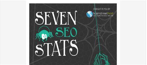 7 Seo Stats