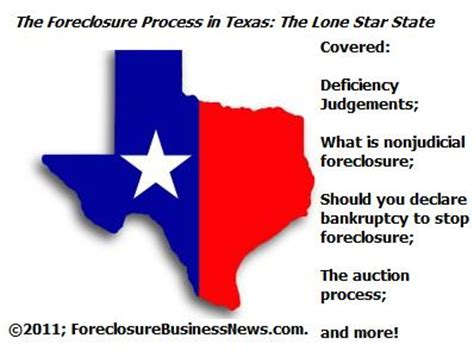 foreclosure  texas  complete overview