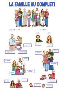 La Famille Vocabulaire