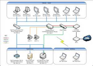 similiar visio network setup keywords visio network diagram on home network wiring diagram