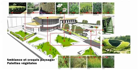 bureau d ude paysagiste création d 39 un bureau d 39 étude de paysage à amiens picardie