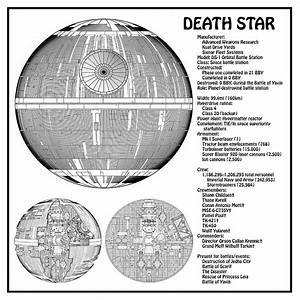 Diagram Illustration For The Death Star  Ds