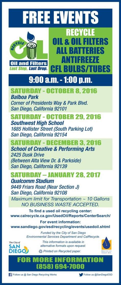 city  san diegos  auto product recycling event