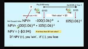 Total Cash Flow Part 2 Npv Net Present Value Calculation Net Present