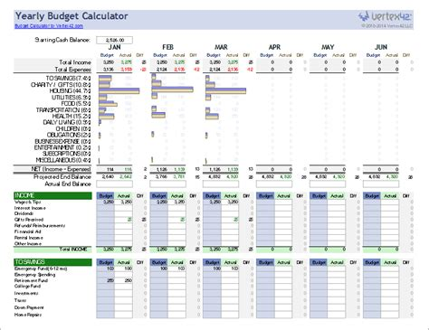 budget calculator  excel