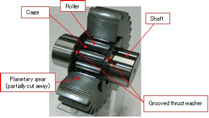 development  long life needle roller bearing unit  reduction gear boxnew products