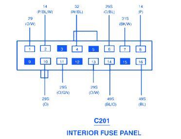 2000 Ford Contour Fuse Box by Ford Contour 1995 Fuse Box Block Circuit Breaker Diagram
