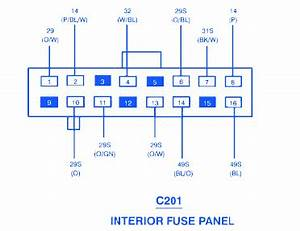 Ford Contour 1995 Fuse Box  Block Circuit Breaker Diagram