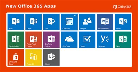 Office Apps what are all those new office 365 apps ireland