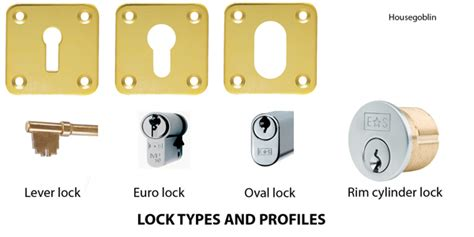 Lock & Keyhole Profiles