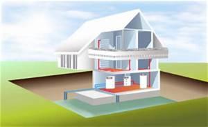 Welche Heizung Für Einfamilienhaus : bhkw im einfamilienhaus welche anlagen sind m glich ~ Sanjose-hotels-ca.com Haus und Dekorationen