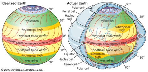 intertropical convergence zone meteorology britannicacom