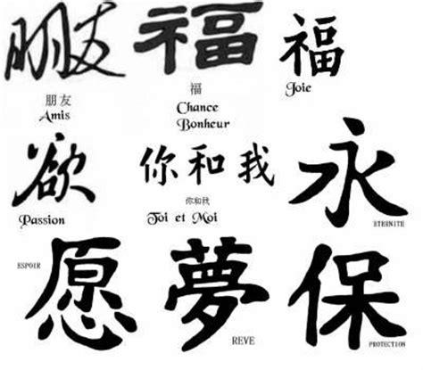 les signes chinois bienvenue sur mon blog fabienne