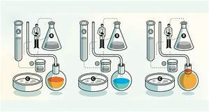Is redoing scientific research the best way to find truth ...