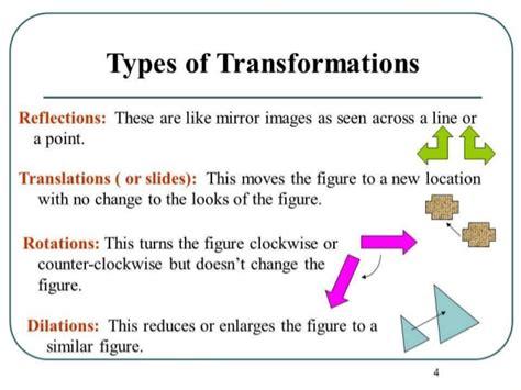 Transformations I Math For Interior Design