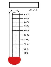 Printable Fundraising Goal Thermometer Template