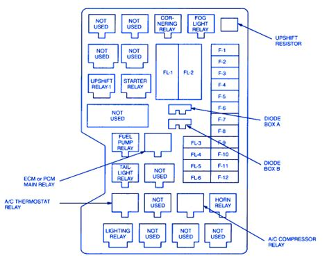 Wiring Diagram For Isuzu Dmax by Isuzu Trooper 2000 Fuse Box Block Circuit Breaker Diagram