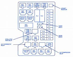 Isuzu Trooper 2000 Fuse Box  Block Circuit Breaker Diagram