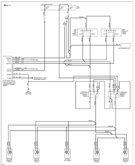 System Wiring Diagrams Jeep Cherokee