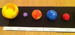 Make Solar System Styrofoam Balls - Pics about space