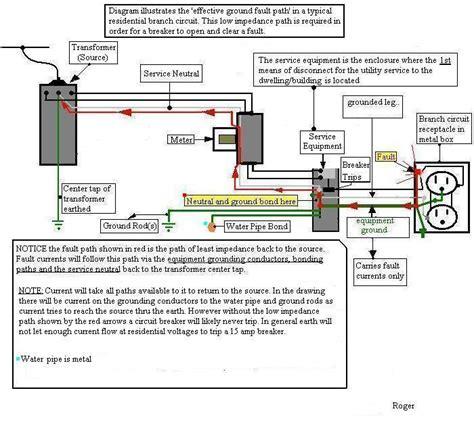wiring diagram 100 residential service 42 wiring