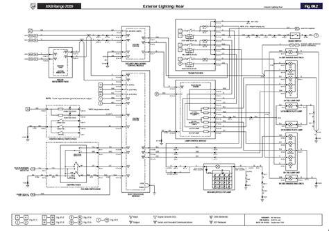 jaguar s type rear light wiring diagram house wiring