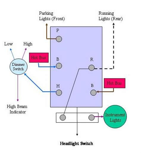similiar headlight switch wiring keywords 83 ford f 250 headlight switch wiring wiring diagram